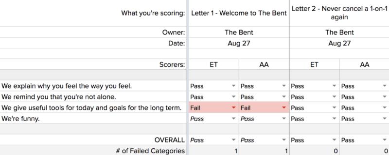 Scorecard spreadsheet for The Bent